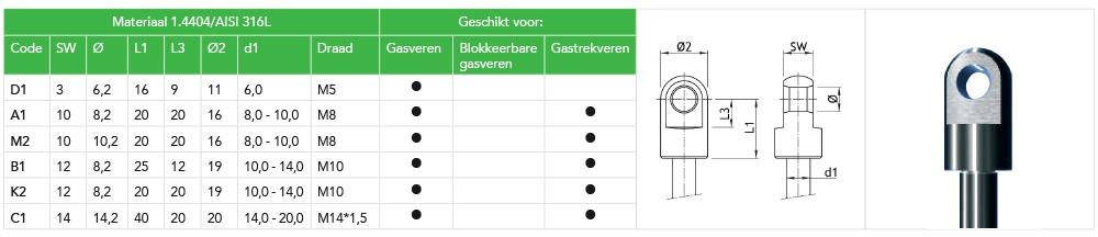 RVS bevestigingsdelen gasveren zuigerstang scharnierogen