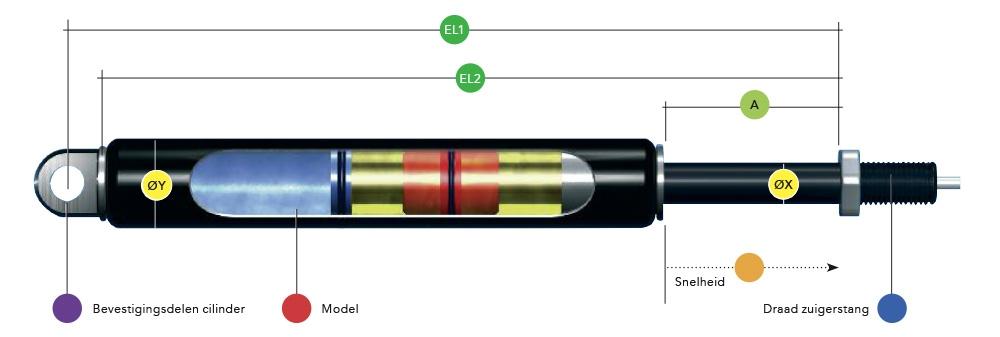 Doorsnede blokkeerbare gasveren type KX