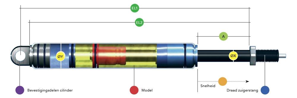 Doorsnede blokkeerbare gasveren type K