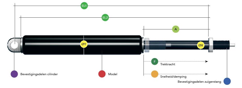 Tekening blokkeerbare gasveren
